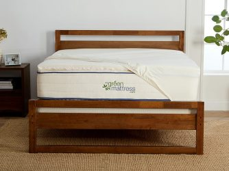 Why Choosing The Right Mattress Is So Important